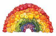مواد غذایی سودمند ، مجاز و مضر برای دارندگان گروه خون AB