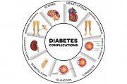 ۷ مورد از عوارض وحشتناک دیابت درمان نشد